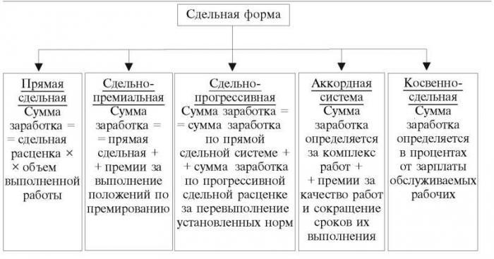 Системы