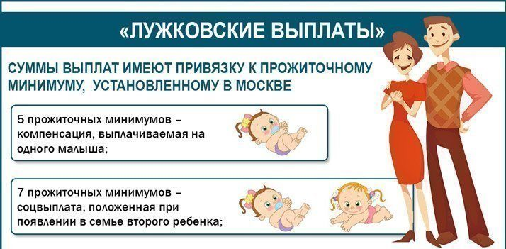 Лужковские