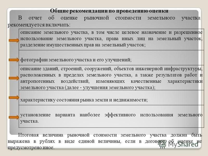 отчет оценщика земельный участок